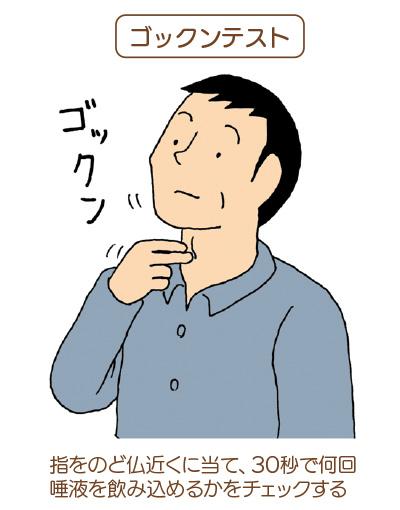喉年齢チェック「ごっくんテスト」