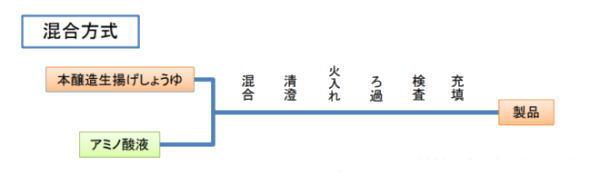 f:id:tiitan:20201008205615j:plain