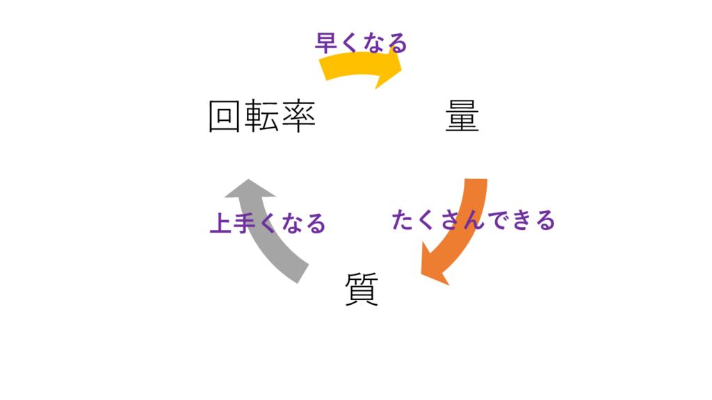 f:id:tikuwa0max:20180201103559p:plain