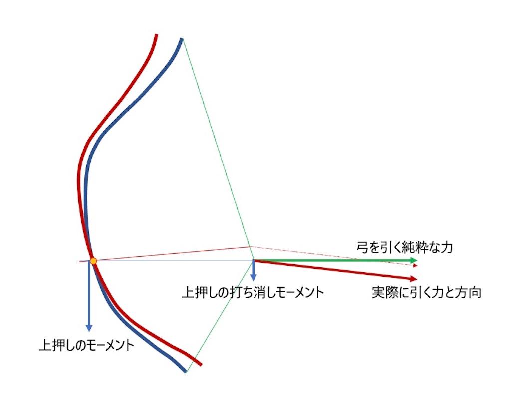 f:id:timefliesblues:20210312003521j:image