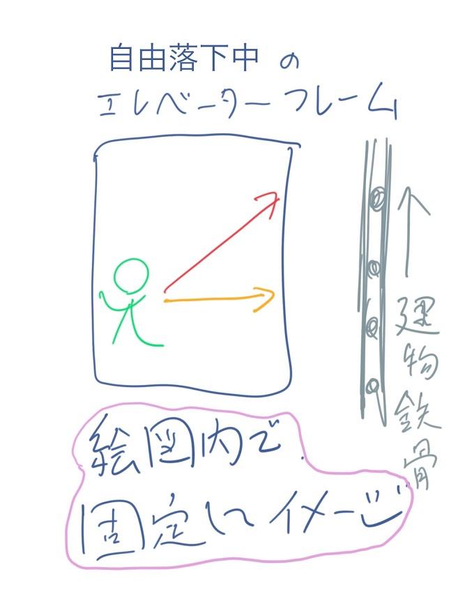 f:id:timekagura:20190220092033j:plain