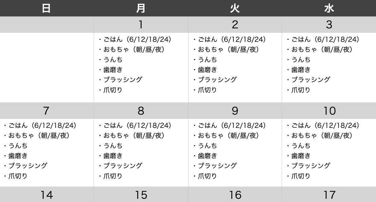 カレンダーの項目