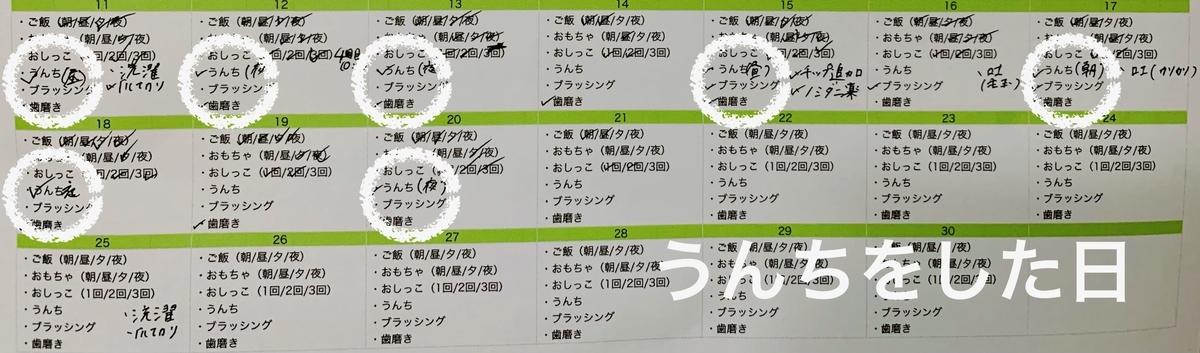るるちゃんのトイレカレンダー