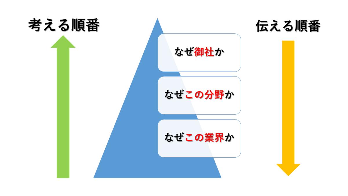 f:id:timutaka:20200624125440p:plain