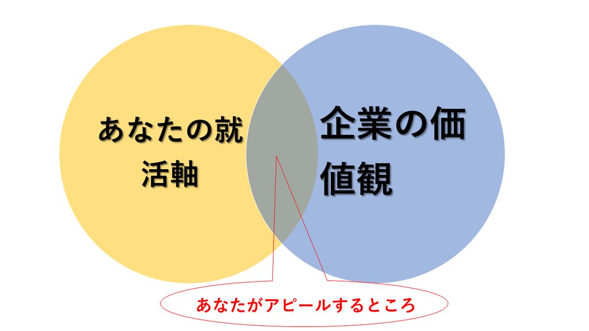 f:id:timutaka:20200725123103p:plain