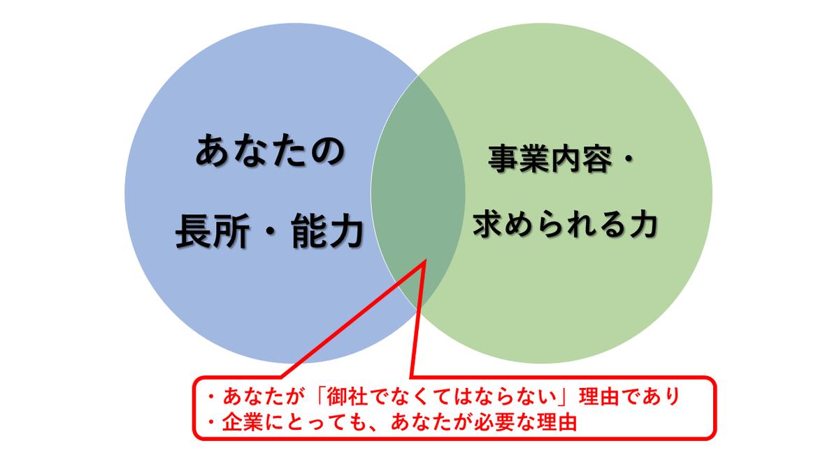 f:id:timutaka:20200726182518p:plain