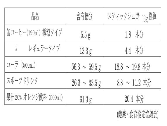 06 チャーガ チャーガ成分/ミネラル・ベツリン酸・トリテルペンの効果効能副作用