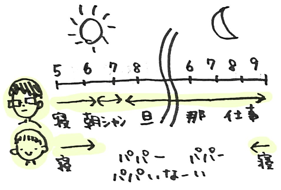 f:id:tiri_gami:20161021213843j:plain