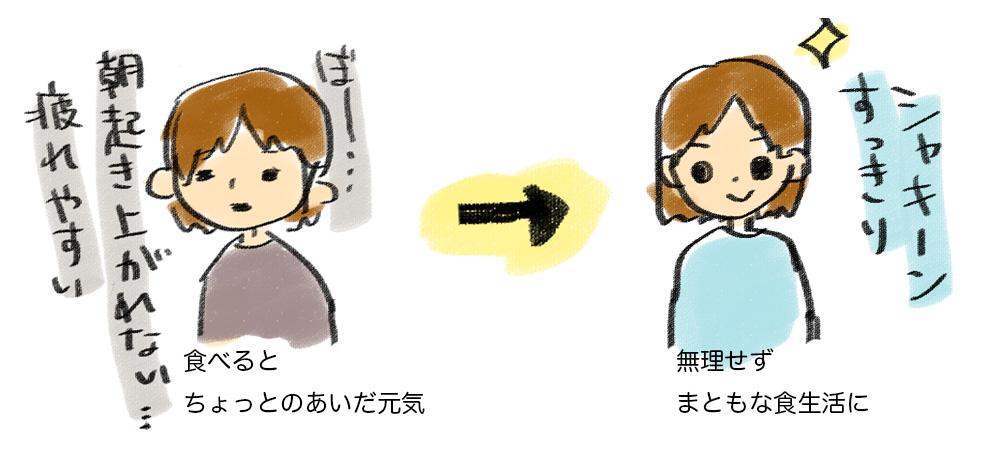 f:id:tiri_gami:20170428163903j:plain