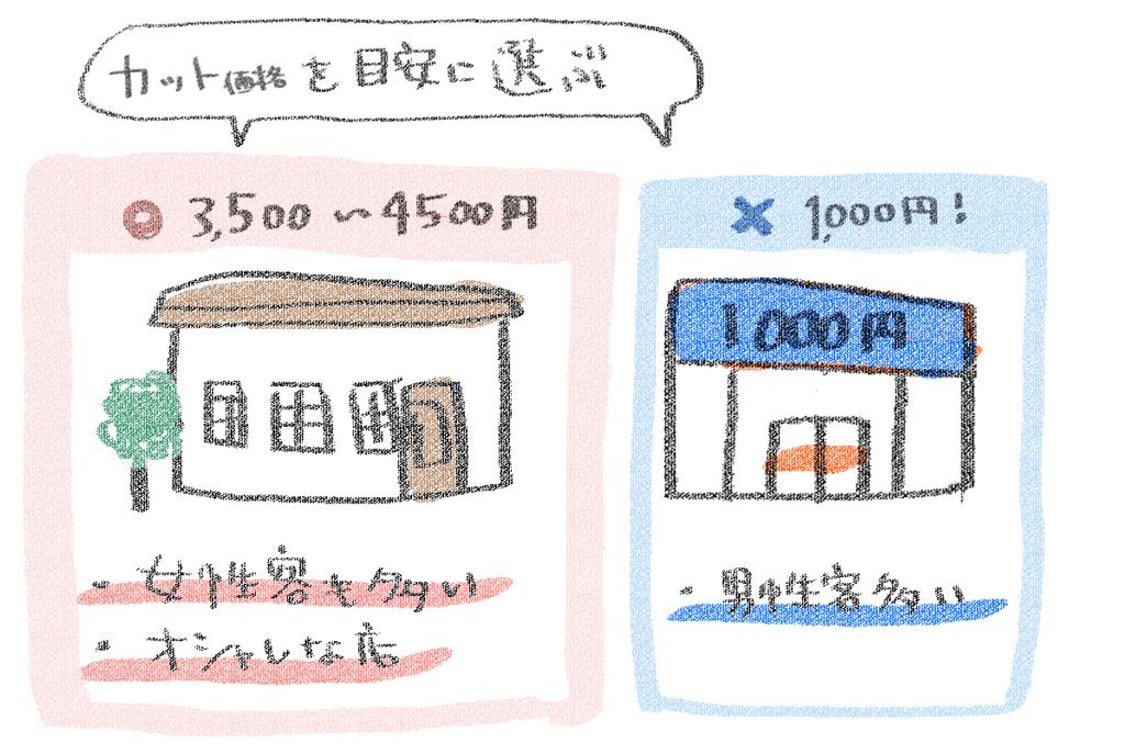 f:id:tiri_gami:20170615091437j:plain