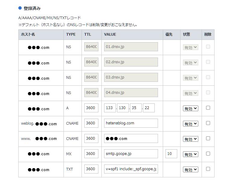 お名前.comDNSレコード設定画面キャプチャー画像
