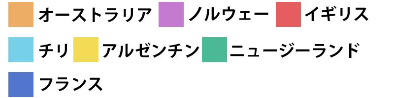 f:id:titioya:20150808143358p:plain
