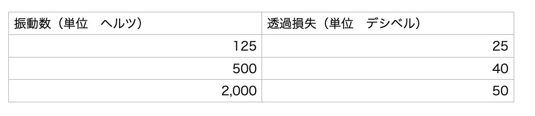 f:id:titioyahitoritabi:20200423080808p:plain
