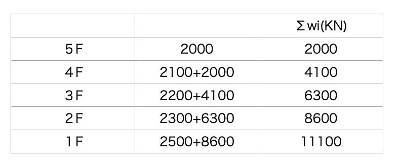 f:id:titioyahitoritabi:20200607093600p:plain