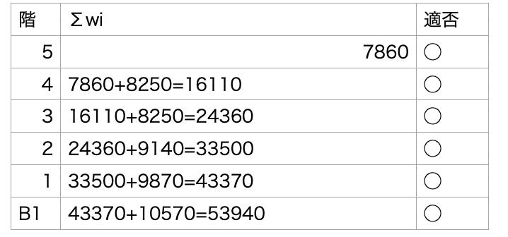 f:id:titioyahitoritabi:20200901214831p:plain