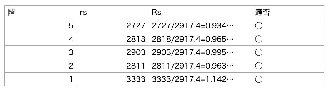 f:id:titioyahitoritabi:20200905201115p:plain