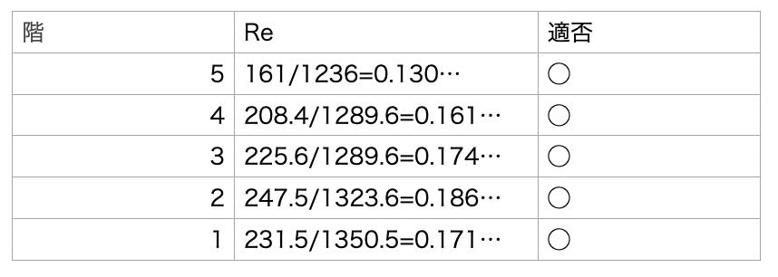 f:id:titioyahitoritabi:20200905203321p:plain