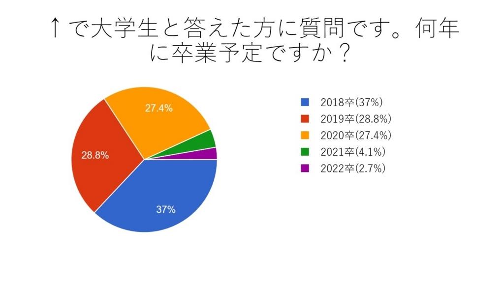 f:id:tiyotiyoyachiru:20180422202446j:plain