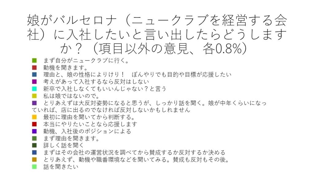 f:id:tiyotiyoyachiru:20180422202653j:plain