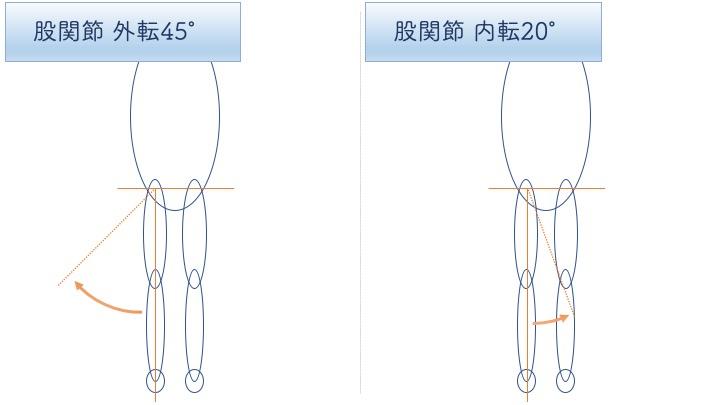 f:id:tk-reha:20200419104243j:plain