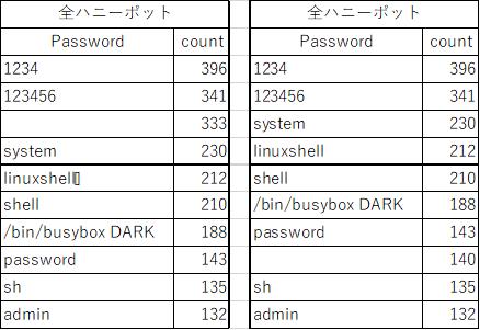 f:id:tk-secu:20181204231912p:plain