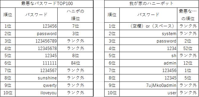 f:id:tk-secu:20181215230410p:plain