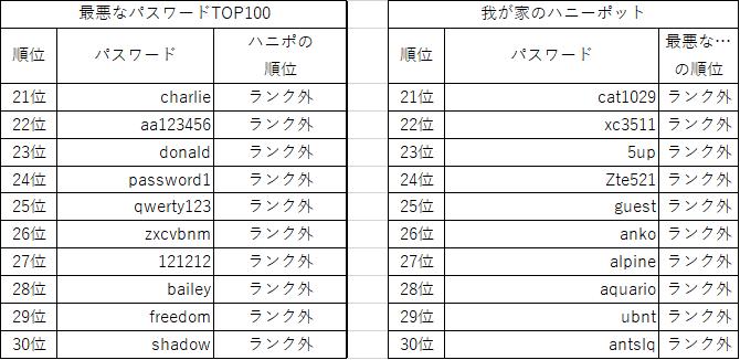 f:id:tk-secu:20181215230647p:plain