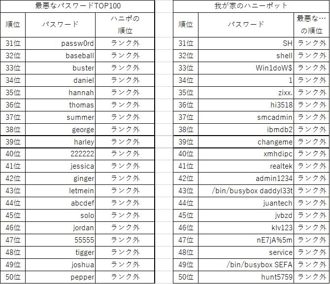 f:id:tk-secu:20181215230806p:plain