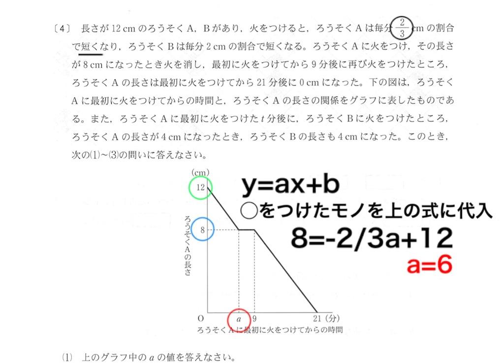 f:id:tk1984:20170307160518j:image