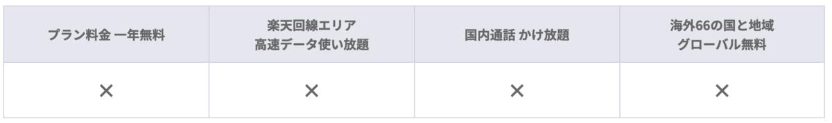 f:id:tkan1111:20210206114010p:plain