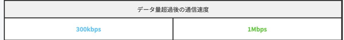 f:id:tkan1111:20210721092533p:plain