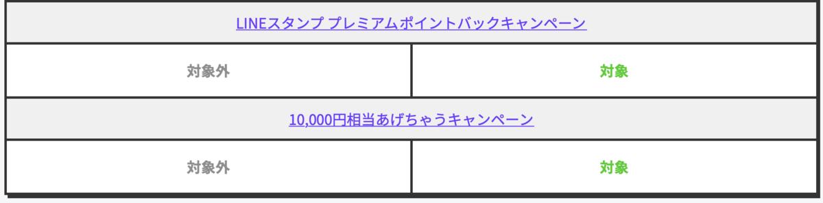 f:id:tkan1111:20210721093020p:plain