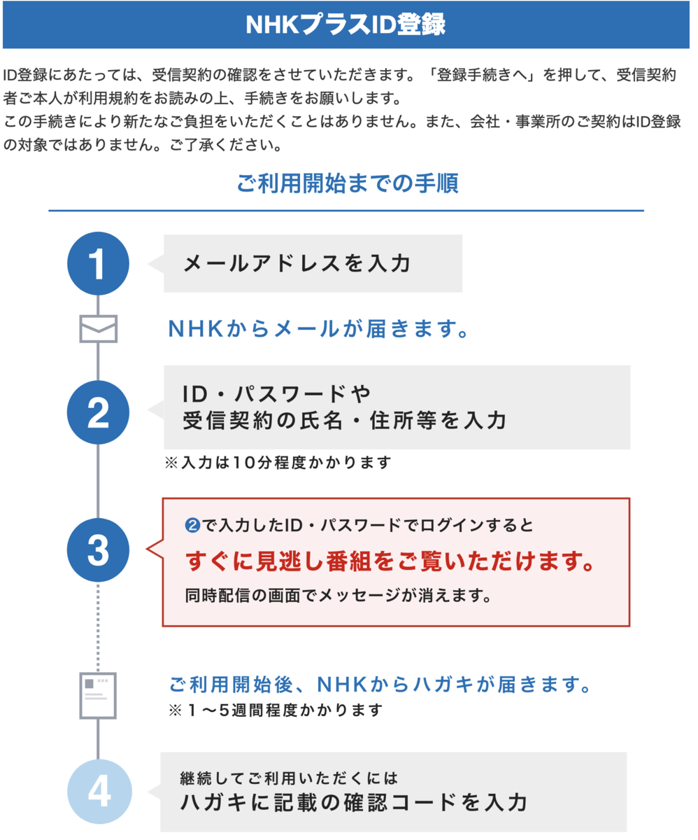 f:id:tkan1111:20210801091917p:plain