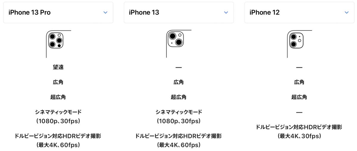f:id:tkan1111:20210916080226p:plain