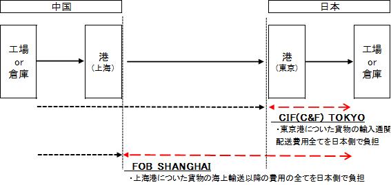 f:id:tkatsuhiro:20201103101415p:plain