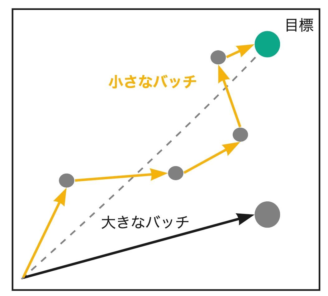 f:id:tkatsumat:20210804083939j:plain