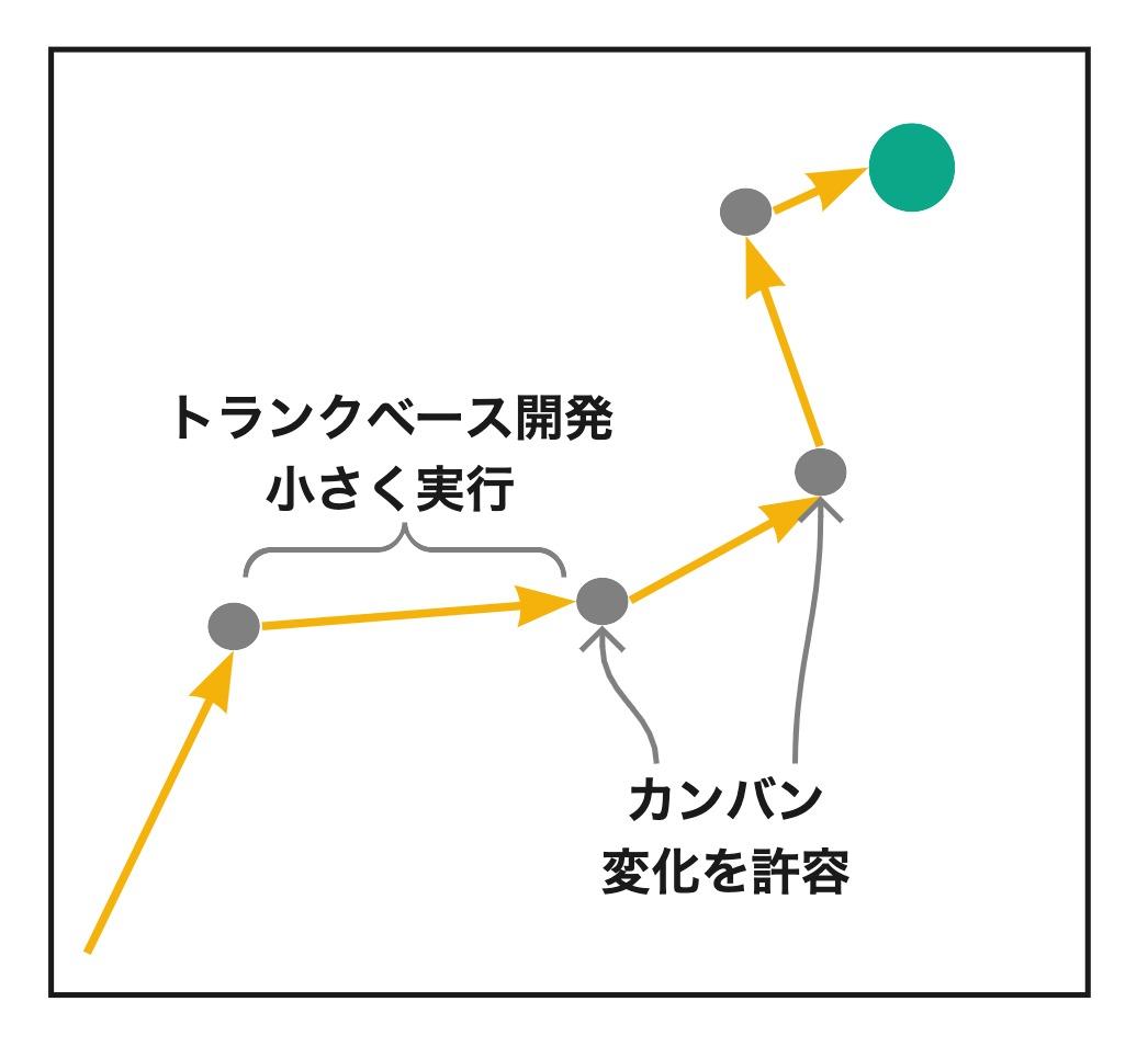 f:id:tkatsumat:20210804092057j:plain