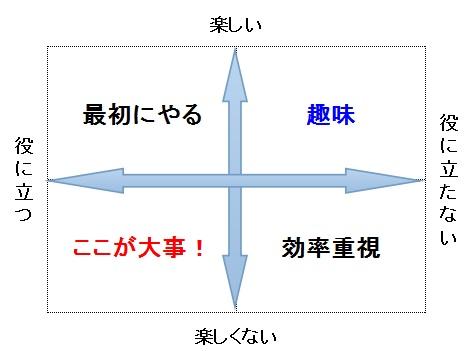 f:id:tkazu0408:20151110063035j:plain