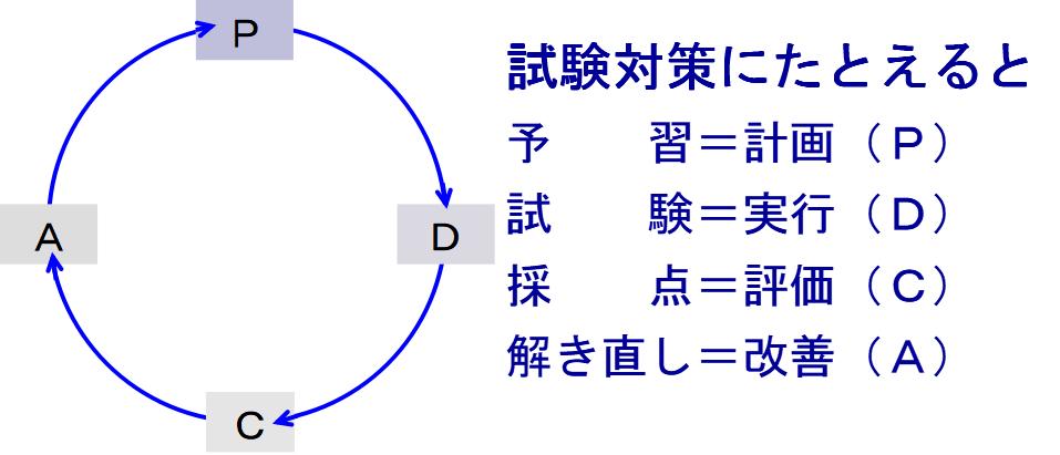 f:id:tkazu0408:20171218064158p:plain