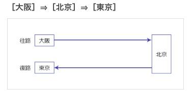 f:id:tkggle7:20170213131356j:plain