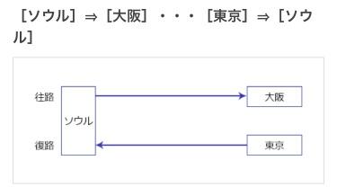 f:id:tkggle7:20170213204553j:plain