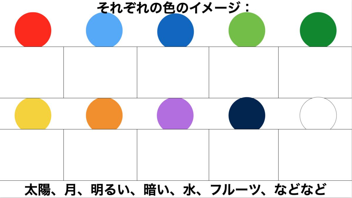 f:id:tkidsumeda:20210602141848p:plain