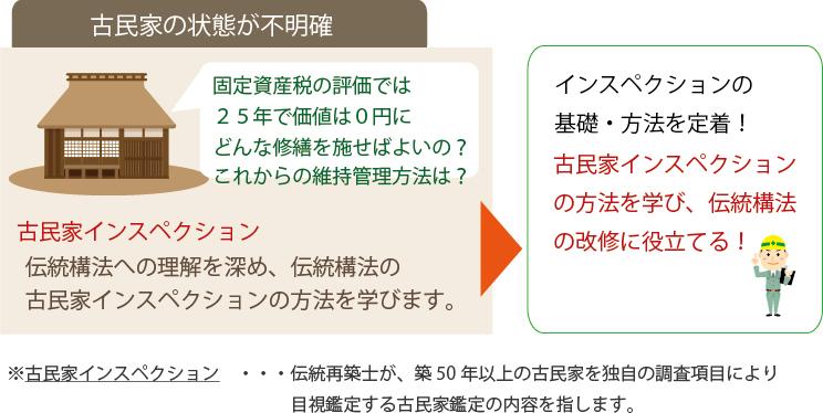 f:id:tkimura330:20180328170835j:plain