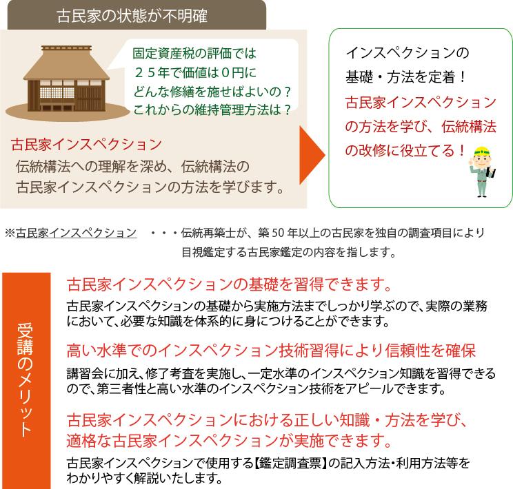 f:id:tkimura330:20180525002045j:plain