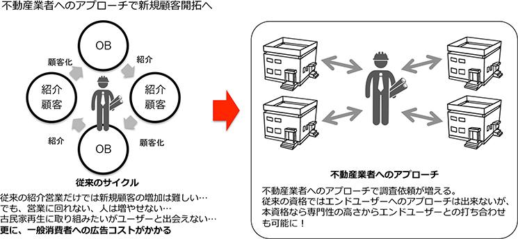 f:id:tkimura330:20180525002102j:plain