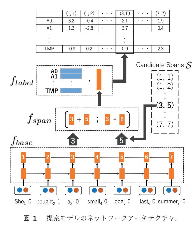 f:id:tkm-kyudo:20190509143417p:plain