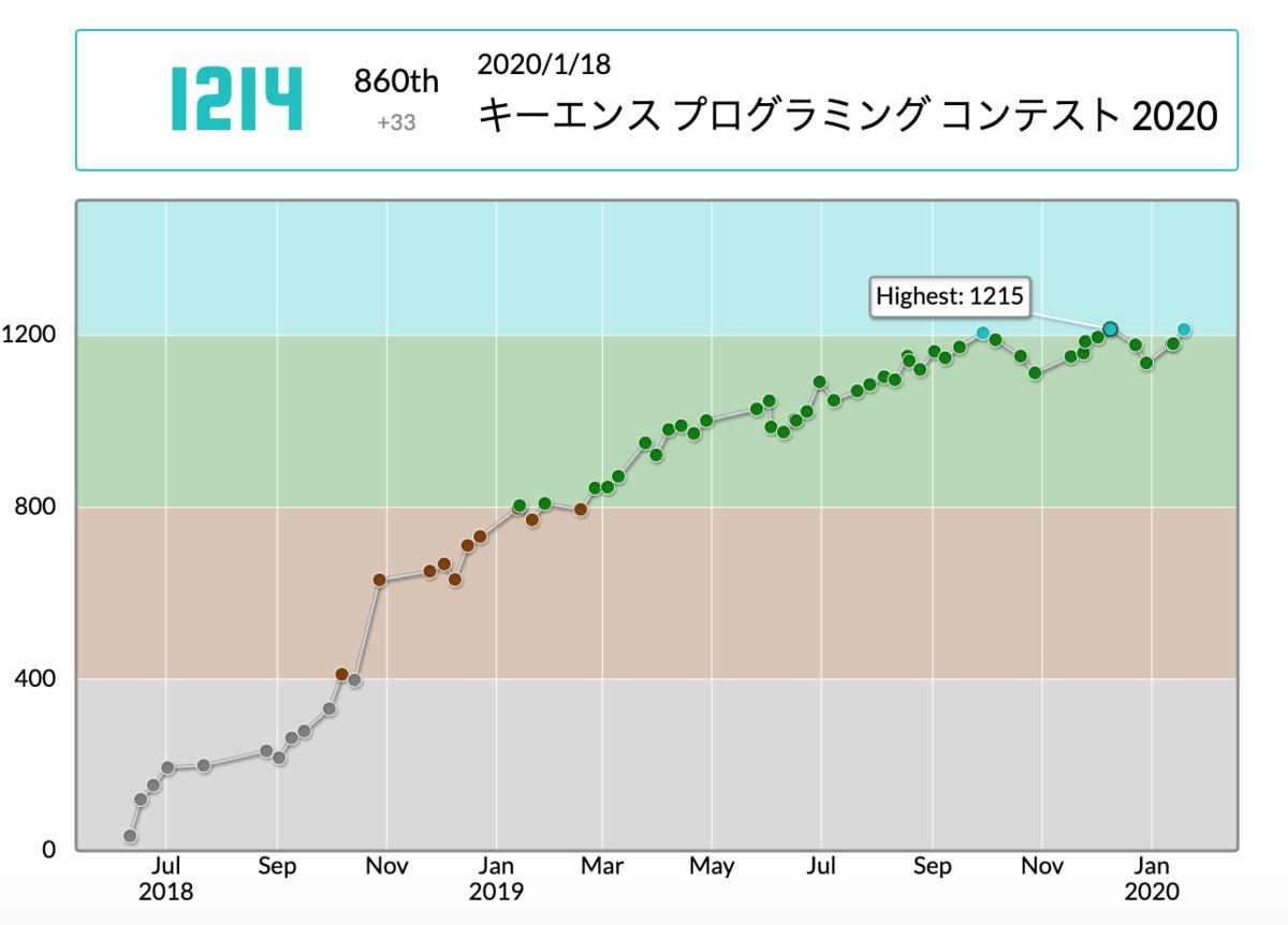 f:id:tkm-kyudo:20200119000902p:plain