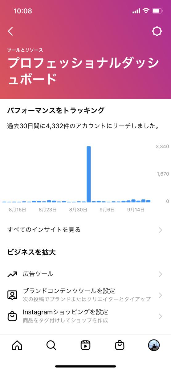 f:id:tkoyama1988:20210916101014p:plain