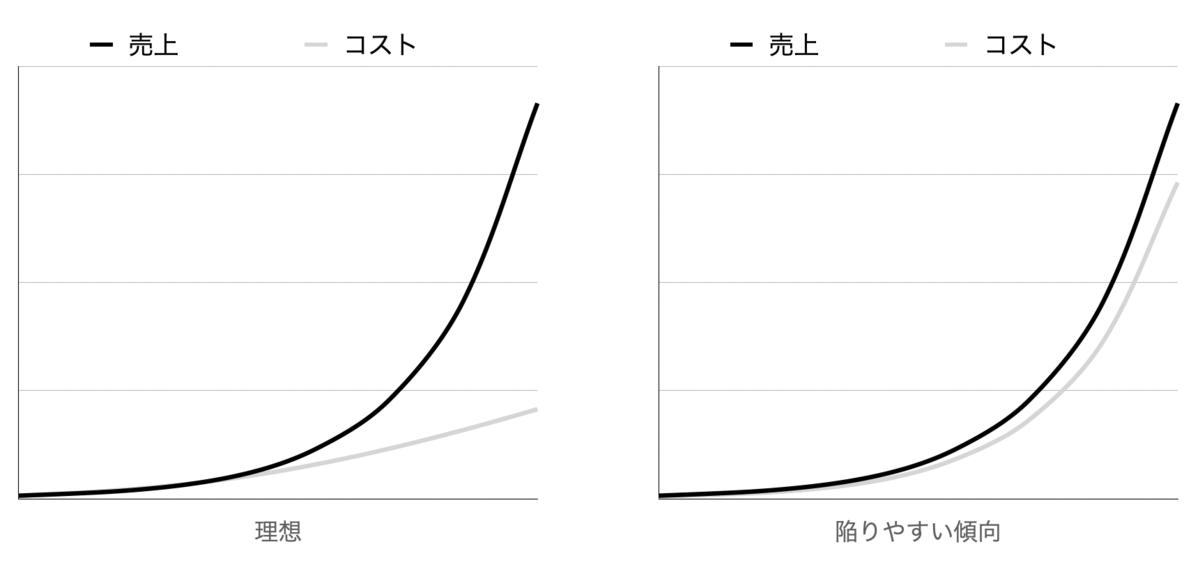 f:id:tkoyama1988:20210925082744p:plain