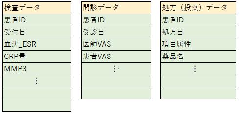 f:id:tkoyamax:20180419164545p:plain